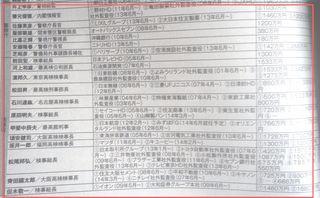 amakudariii111.jpg