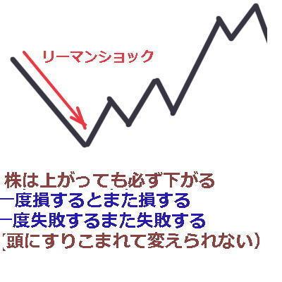 chartsyki1.jpg