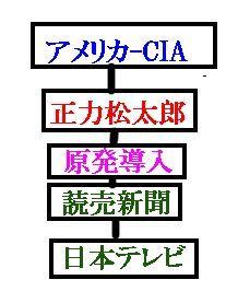 ciayomiuri11111.jpg