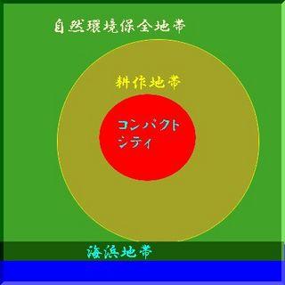 compactcity.jpg