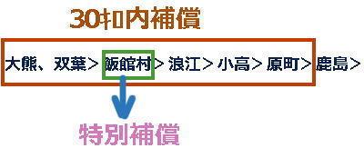 genpatuhoshou111.jpg
