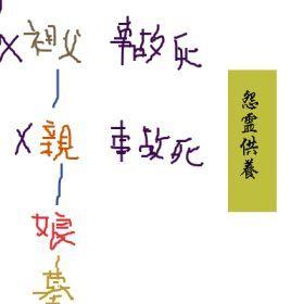 jikoshiii111.jpg