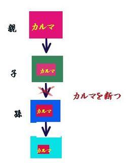 karuma123.jpg