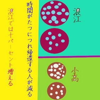 kikannsha111222.jpg