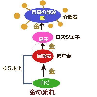 moneyflow111.jpg