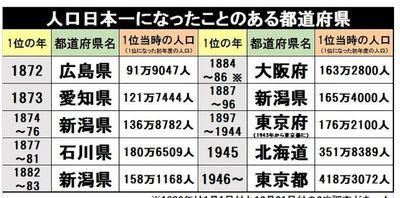 nigatapopu33.JPG