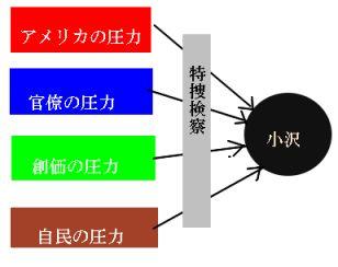 pressure12.jpg