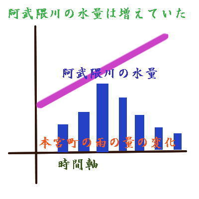 rainmotomiya1.jpg