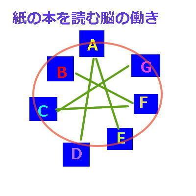 readingbrain1.jpg