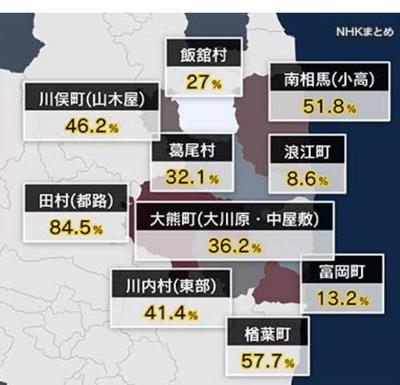 returnfukushima1.jpg