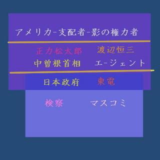shihaisnokozouauu111.jpg