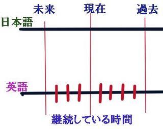 timemap1221.jpg
