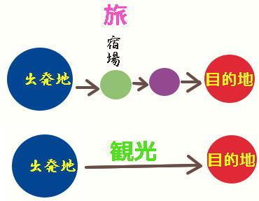 tripmap111.jpg