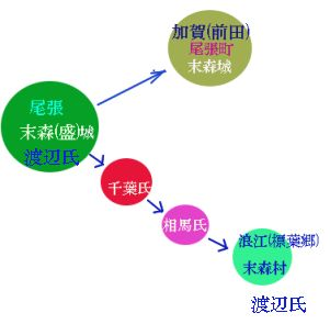 watasui12.jpg