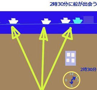 shipmeet.jpg